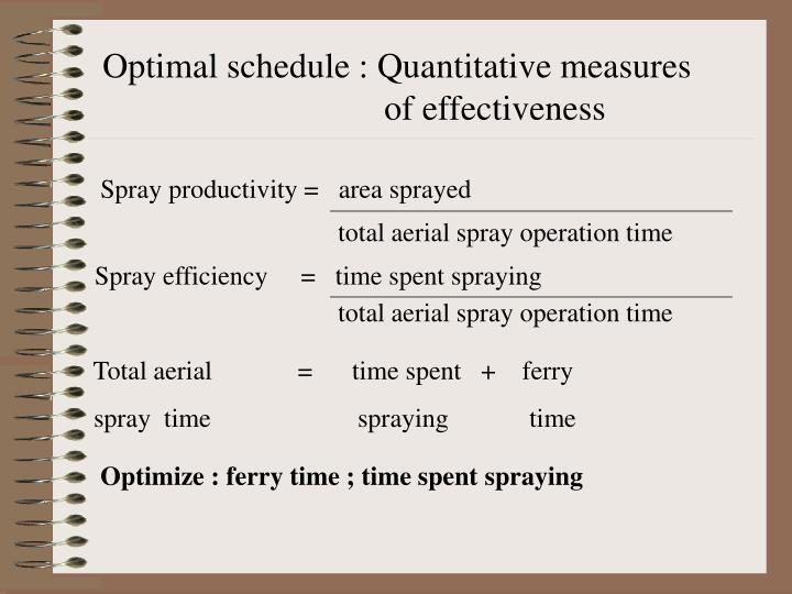 Optimal schedule : Quantitative measures of effectiveness