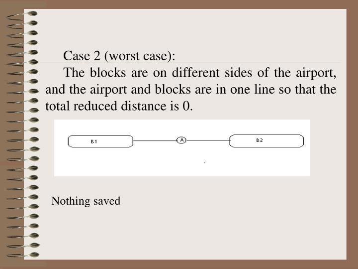 Case 2 (worst case):