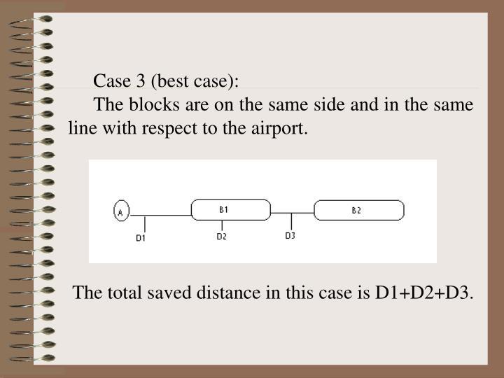 Case 3 (best case):