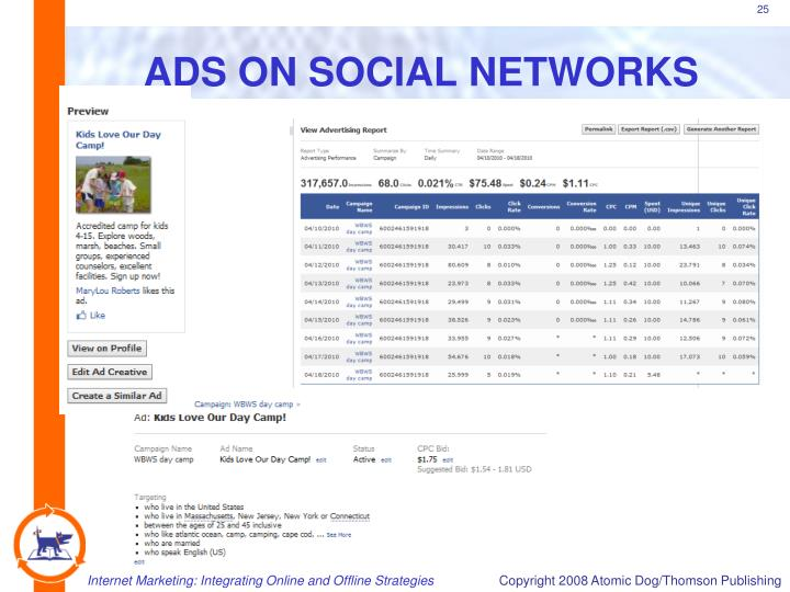 ADS ON SOCIAL NETWORKS