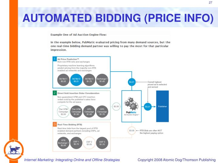 AUTOMATED BIDDING (PRICE INFO)