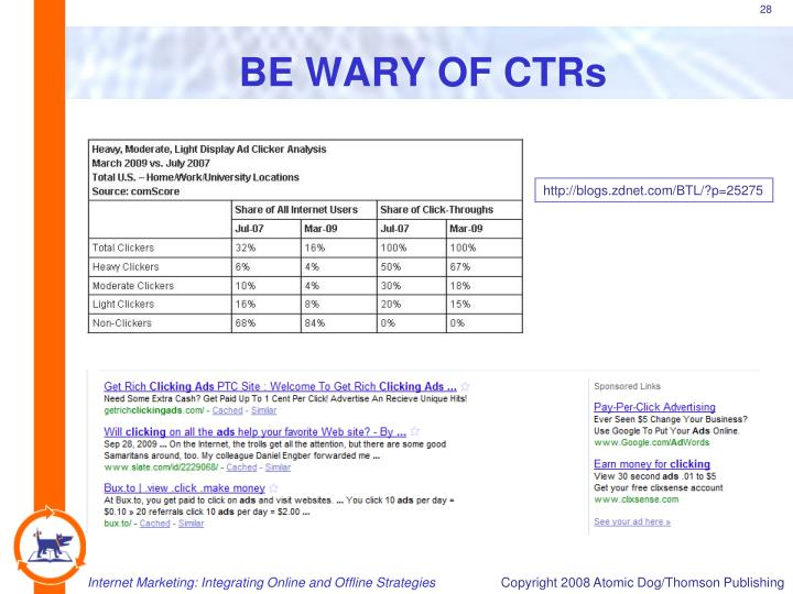 BE WARY OF CTRs