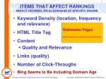 items that affect rankings impact depends on algorighm of specific engine