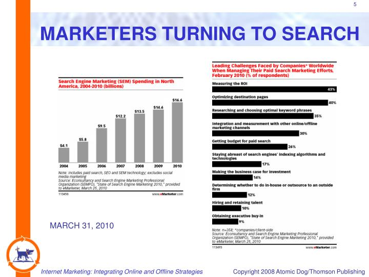 MARKETERS TURNING TO SEARCH