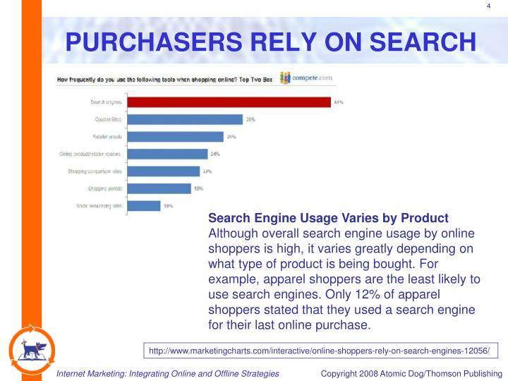 PURCHASERS RELY ON SEARCH