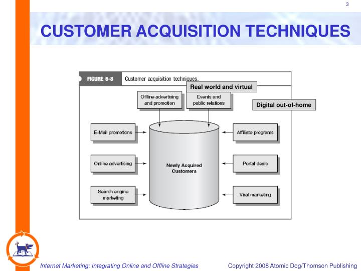 CUSTOMER ACQUISITION TECHNIQUES