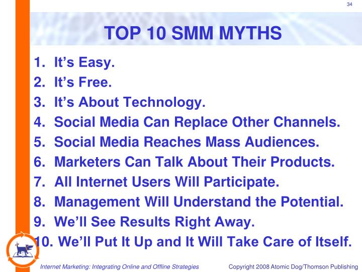 TOP 10 SMM MYTHS