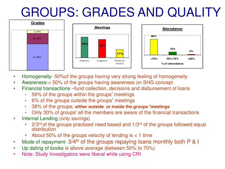 GROUPS: GRADES AND QUALITY