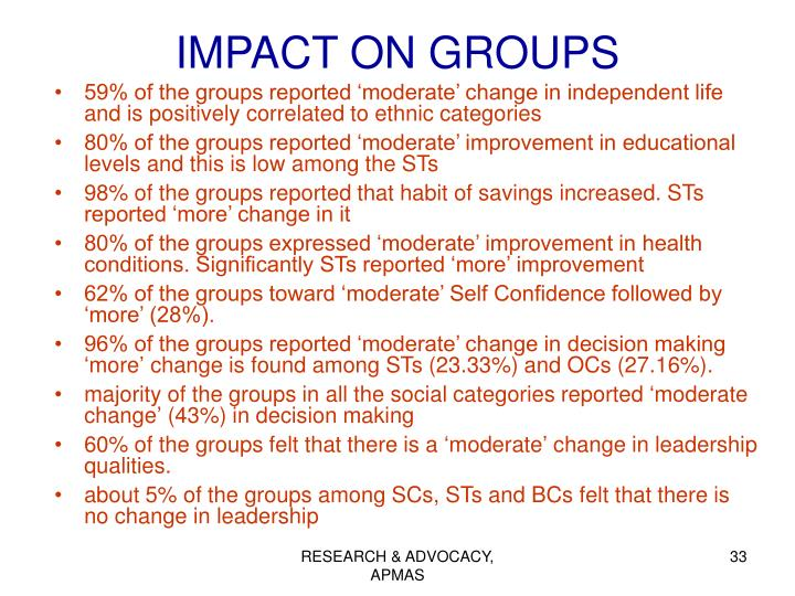 IMPACT ON GROUPS