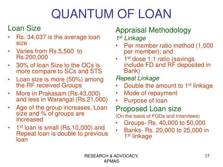Loan Size