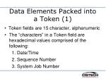data elements packed into a token 1