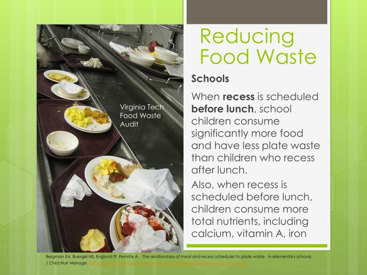 Virginia Tech         Food Waste Audit