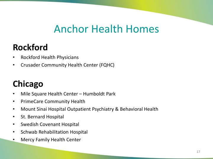 Anchor Health Homes
