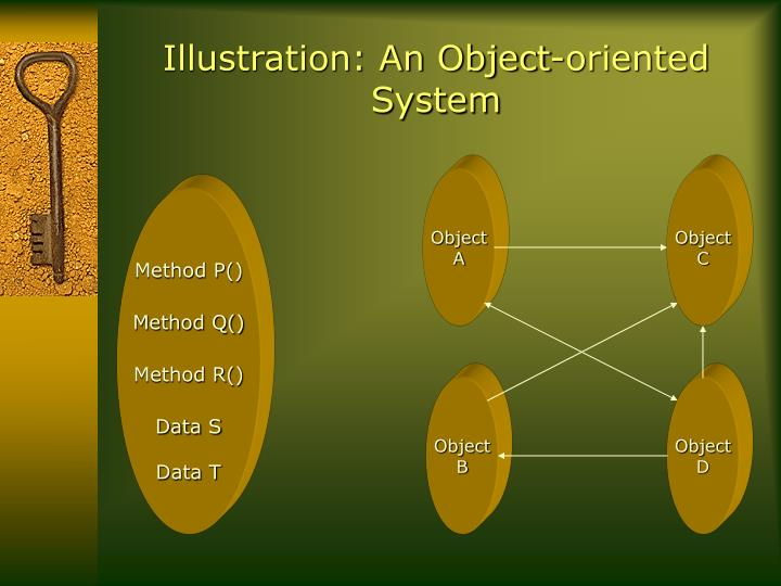 Illustration an object oriented system
