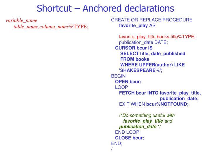 Shortcut – Anchored declarations