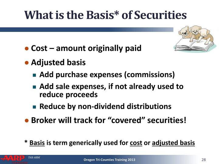 What is the Basis* of Securities