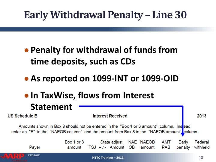 Early Withdrawal Penalty – Line 30