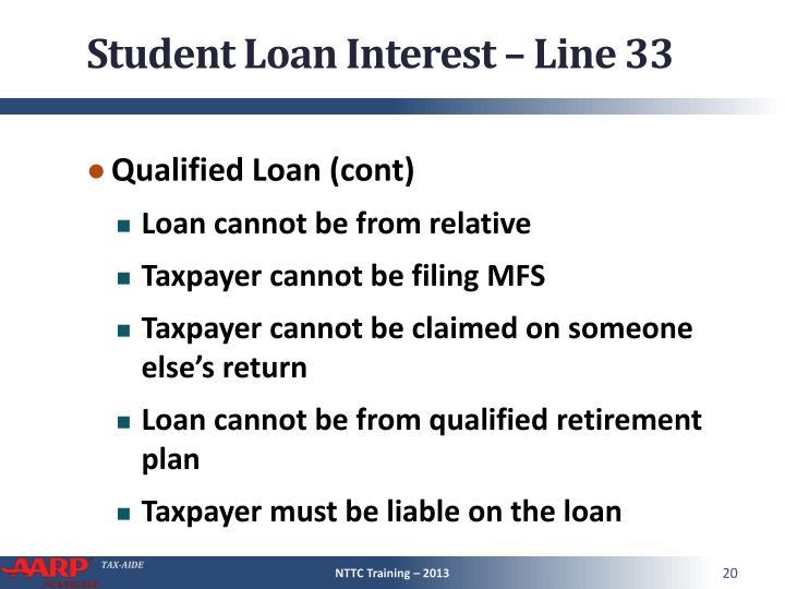 Student Loan Interest – Line 33