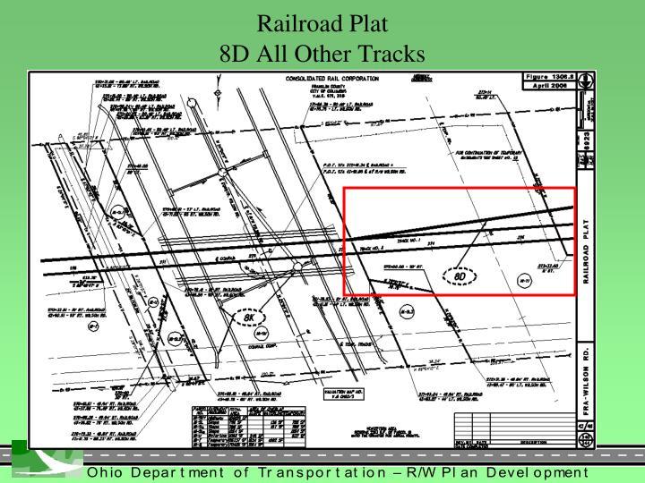 Railroad Plat