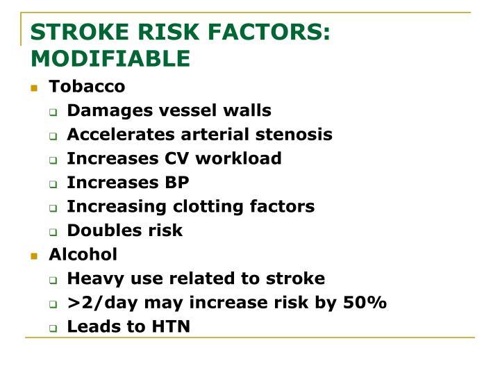 STROKE RISK FACTORS: MODIFIABLE
