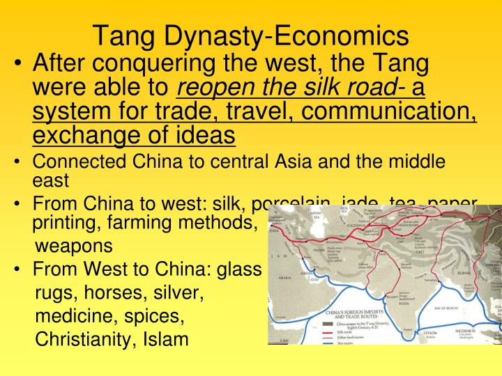 Tang Dynasty-Economics