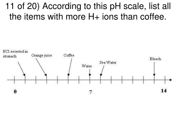 11 of 20) According to this pH scale, list all the items with more H+ ions than coffee.