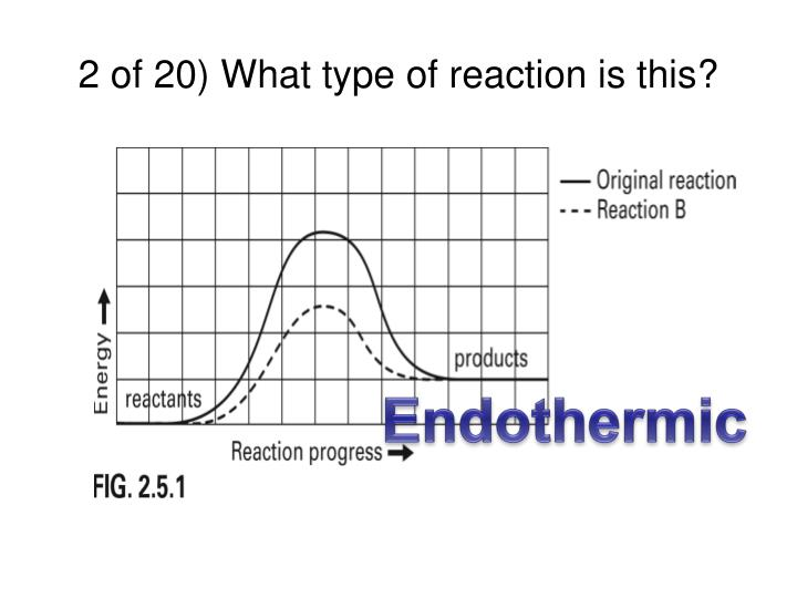 2 of 20) What type of reaction is this?