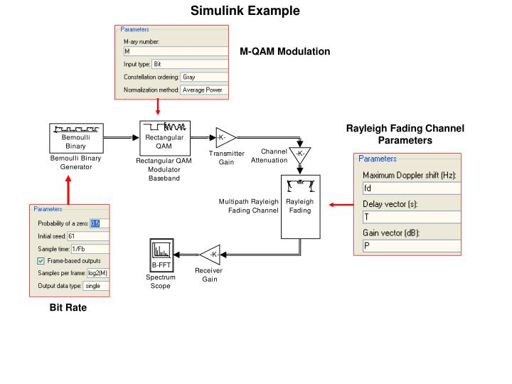 Simulink Example