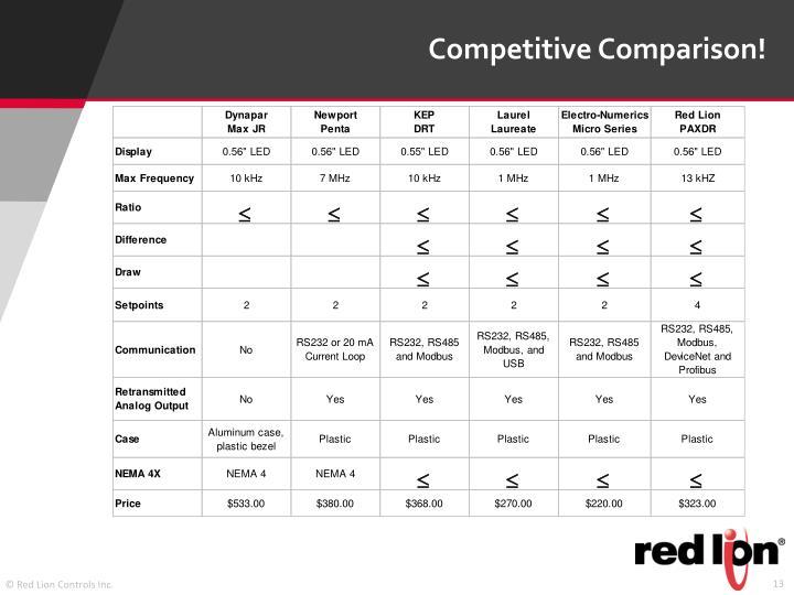 Competitive Comparison!