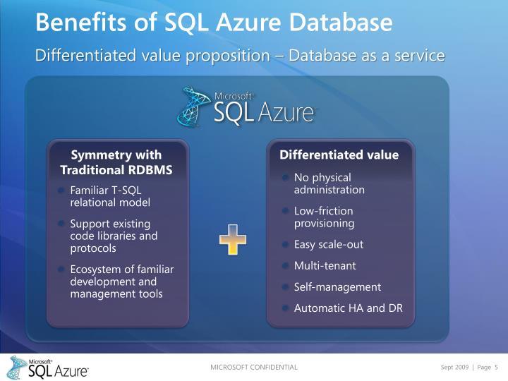 Benefits of SQL Azure Database