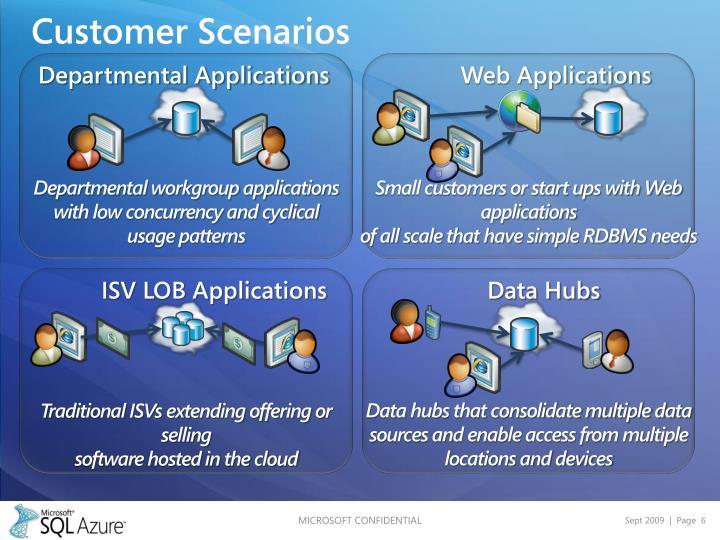 Customer Scenarios