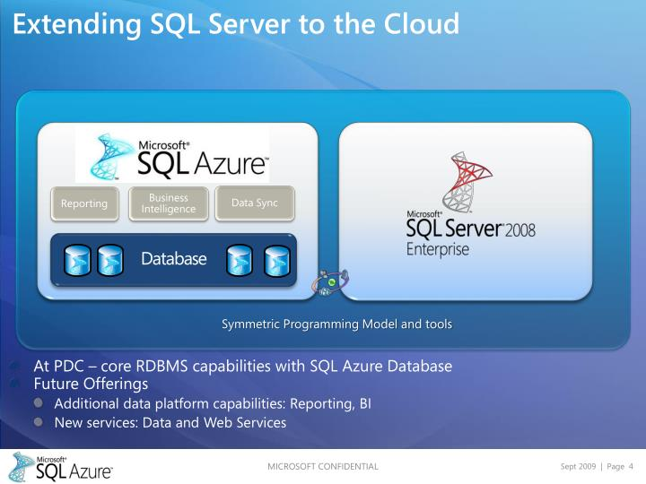 Extending SQL Server to the Cloud