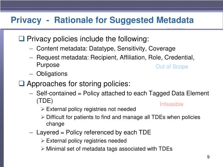 Privacy  -  Rationale for Suggested Metadata