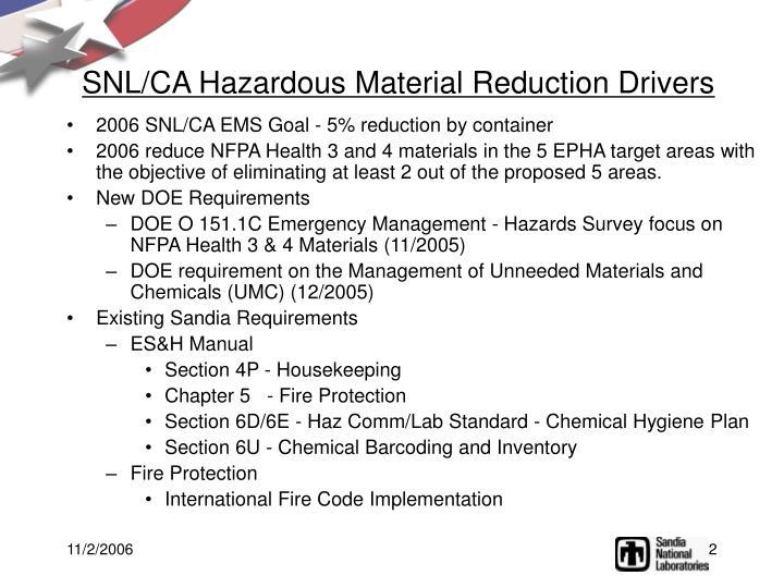 SNL/CA Hazardous Material Reduction Drivers