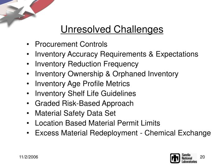 Unresolved Challenges