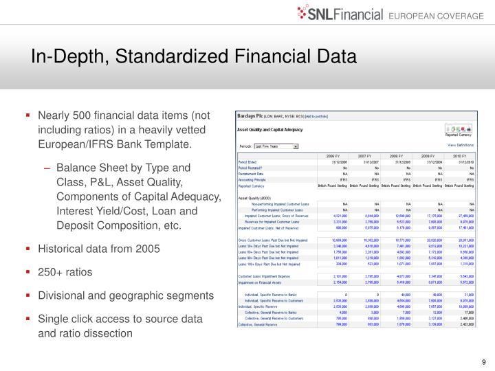 In-Depth, Standardized Financial Data