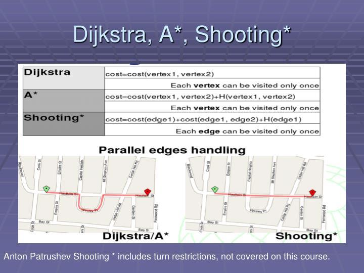 Dijkstra, A*, Shooting*