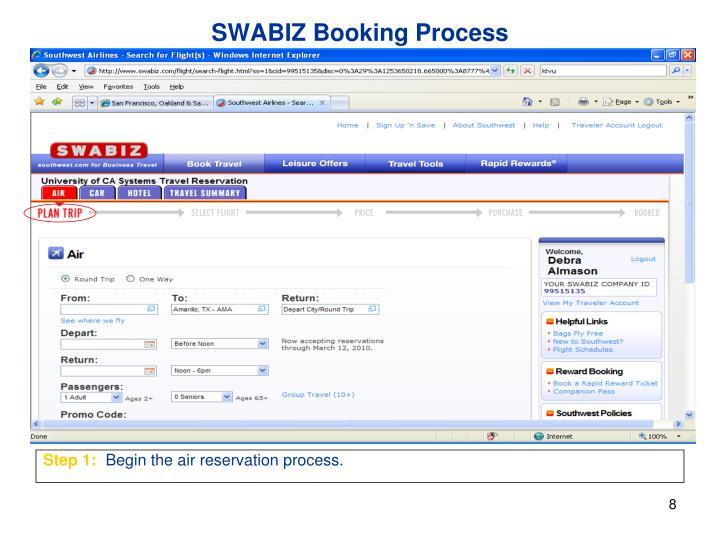 SWABIZ Booking Process