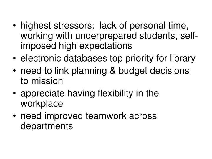 highest stressors:  lack of personal time, working with underprepared students, self-imposed high expectations