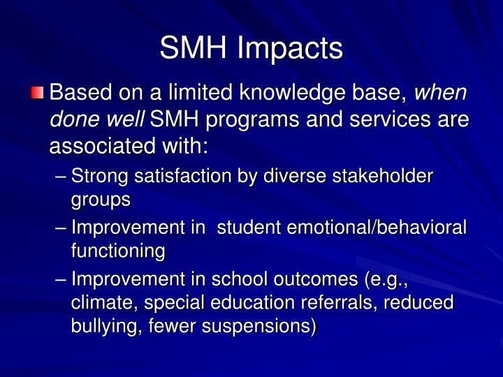 SMH Impacts