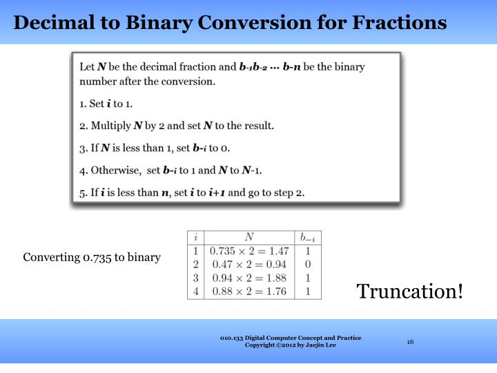 Decimal to Binary Conversion for Fractions
