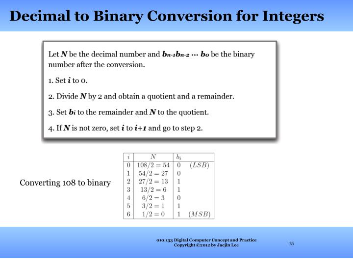 Decimal to Binary Conversion for Integers