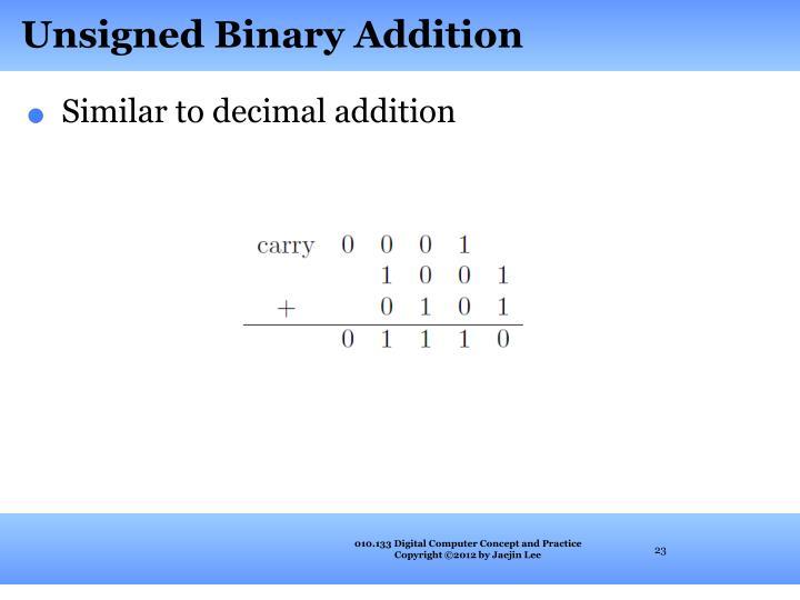 Unsigned Binary Addition