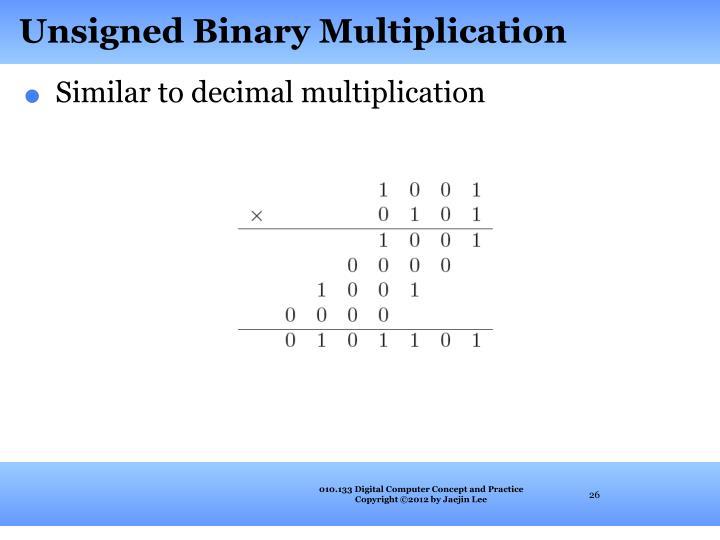 Unsigned Binary Multiplication