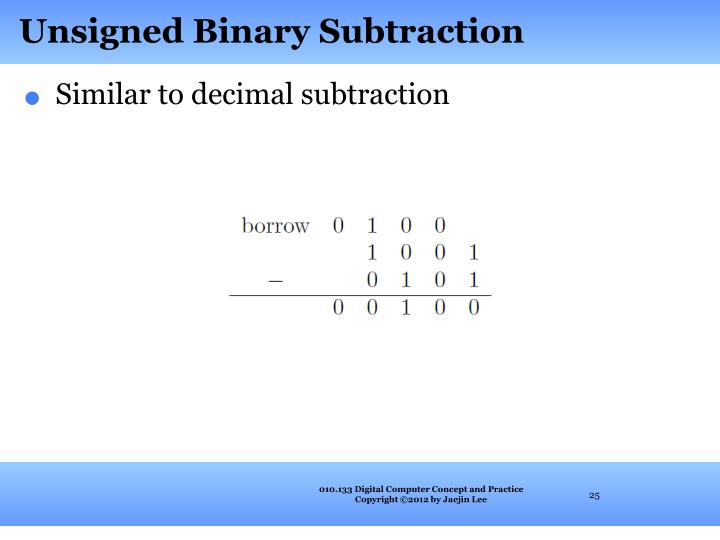 Unsigned Binary Subtraction