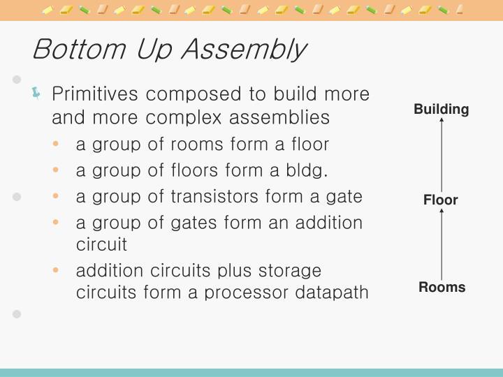 Bottom Up Assembly
