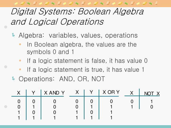 Digital Systems: Boolean Algebra and Logical Operations