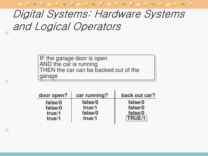 Digital Systems: Hardware Systems and Logical Operators