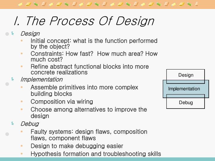I. The Process Of Design