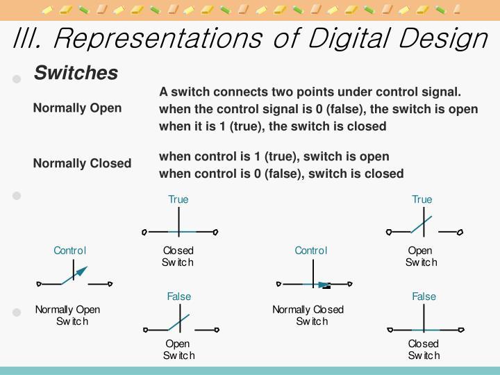 III. Representations of Digital Design